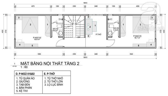 Tư Vấn Thiết Kế Kiến Trúc Nhà Ống 3 Tầng 80m2 Tổng Chi Phí 700 Triệu |Nội Thất Đương Đại