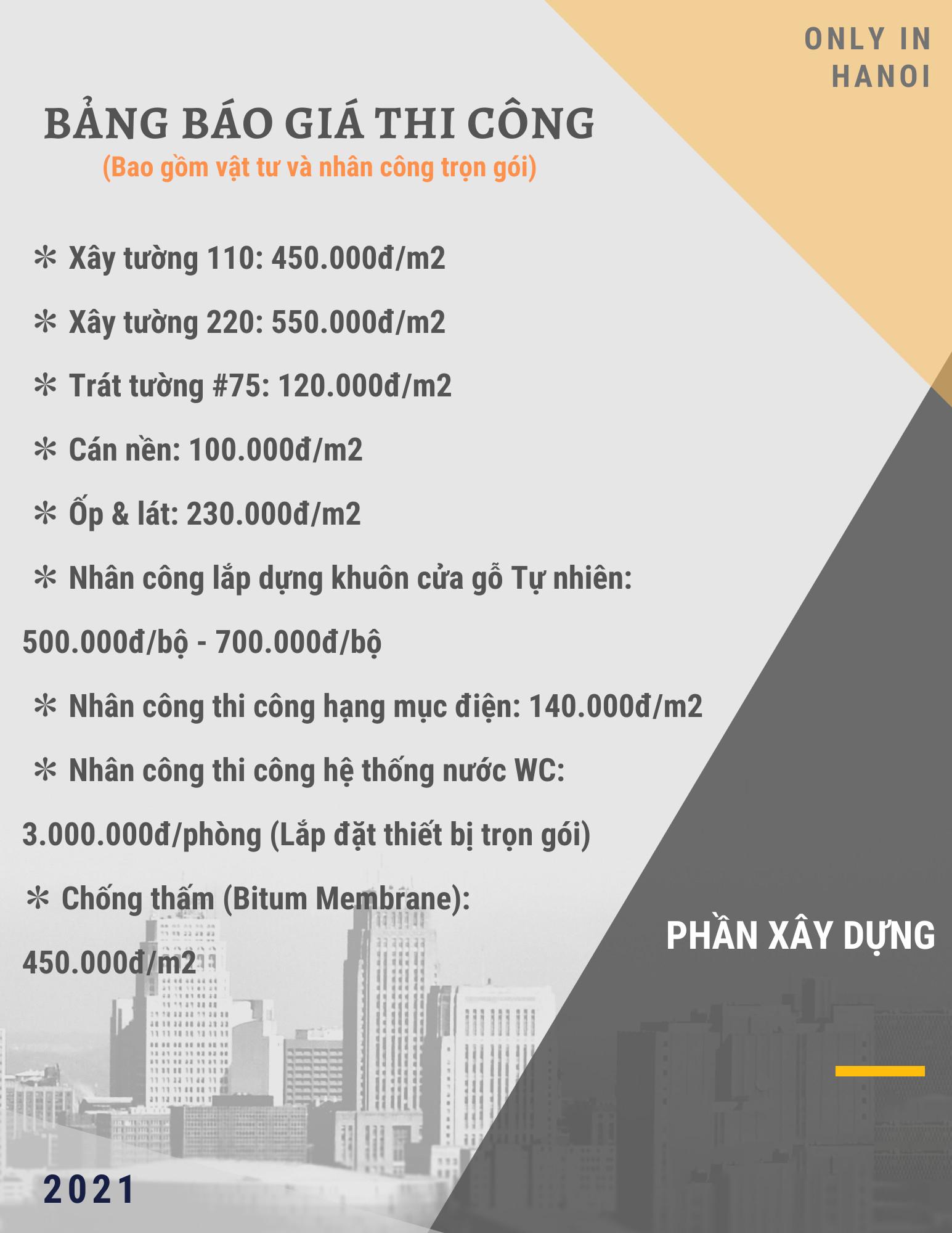 Báo giá chi tiết các hạng mục xây dựng theo 1m2 tường