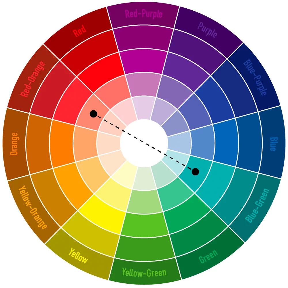 Bảng phối màu nội thất thể hiện sự tương phản