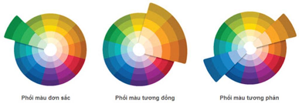 Có 3 cách để phối màu nội thất hiện nay